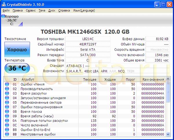 Главное окно программы CrystalDiskInfo
