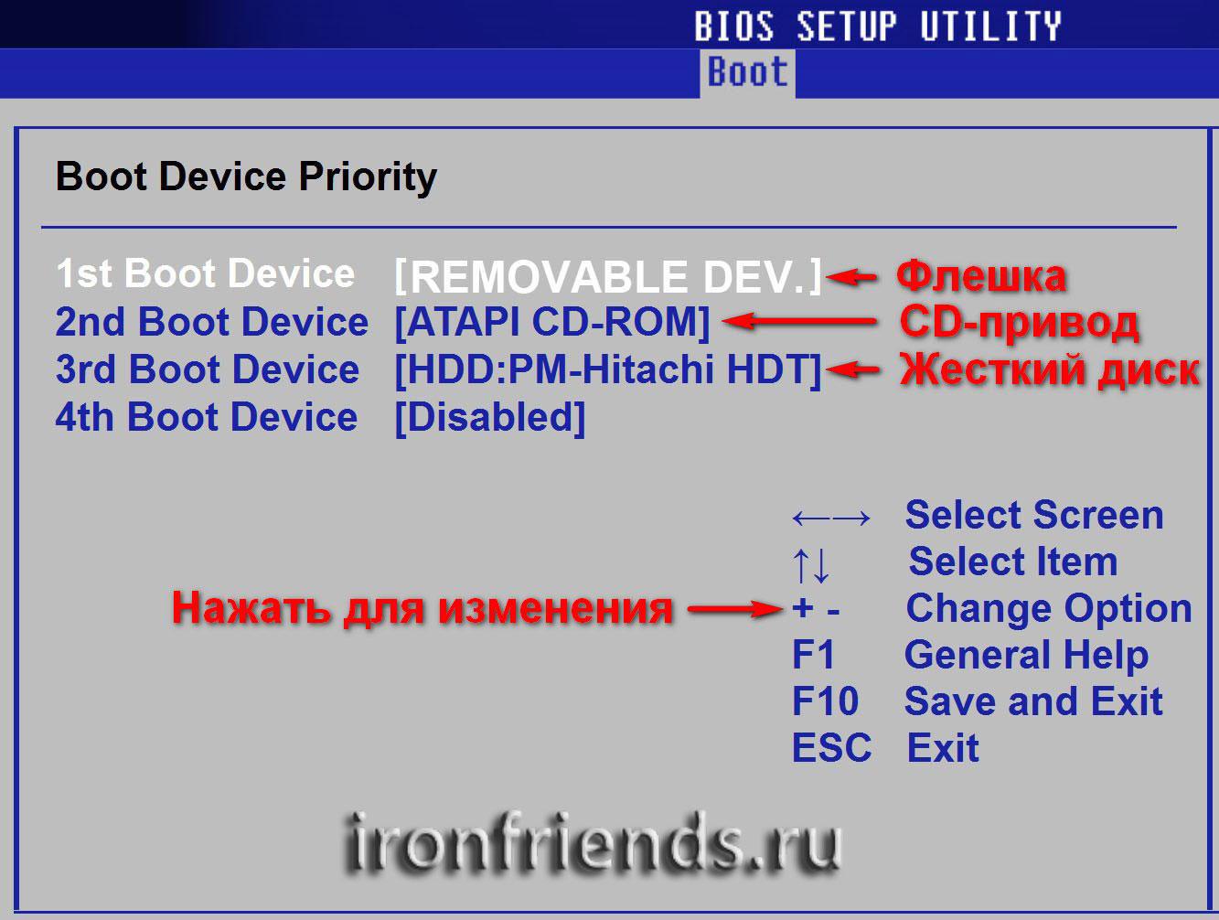 Приоритет загрузки в BIOS Boot
