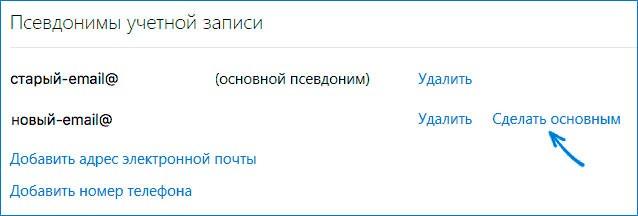 """Ссылка """"Сделать основным"""""""