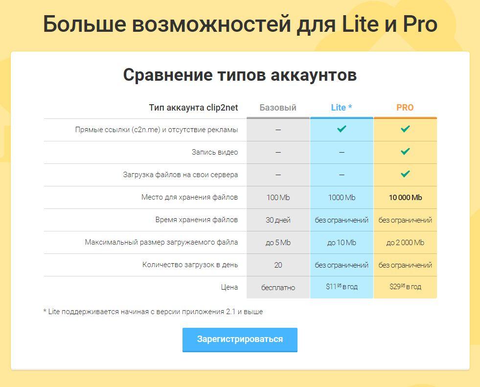 Тарифы для платной версии программы