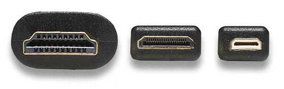 HDMI или DisplayPort: в чем разница и что лучше?