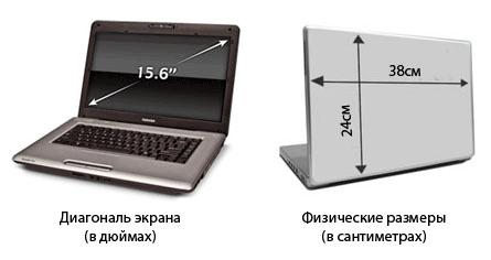 Диагональ монитора.