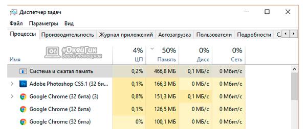 процесс «Система и сжатая память» в Windows 10