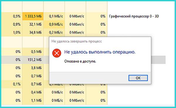 Отключение процесса «Antimalware Service Executable» через «Диспетчер задач» невозможно