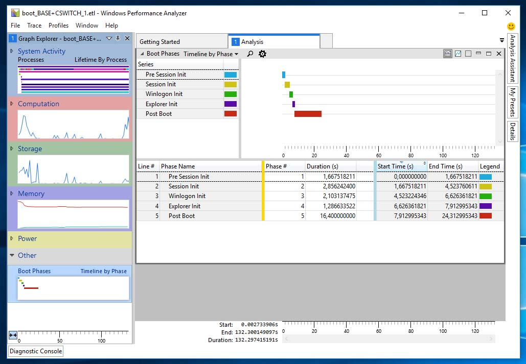 Windows Performance Analyzer