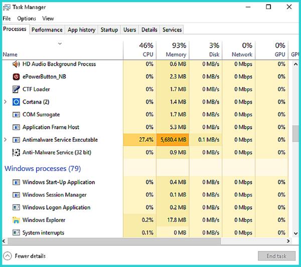 Пример, когда процесс «Antimalware Service Executable» сильно грузит оперативную память
