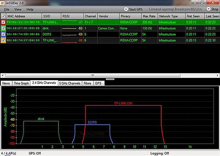 Программа для поиска каналов с частотами inSSIDer
