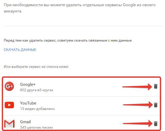 Удалить почтовый ящик gmail.com