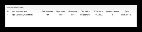 Успешно выполненный поиск лайков в программе VK Paranoid Tools
