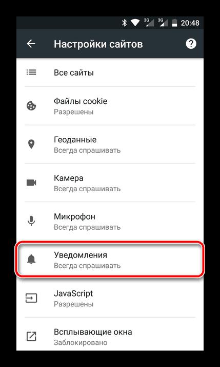 Уведомления в мобильном Google Chrome