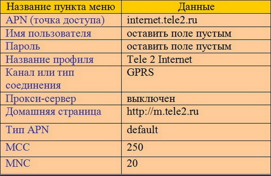 android выше 2.3