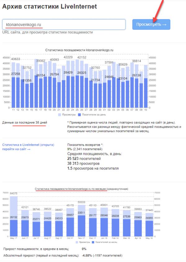 Архив статистики посещаемости сайта