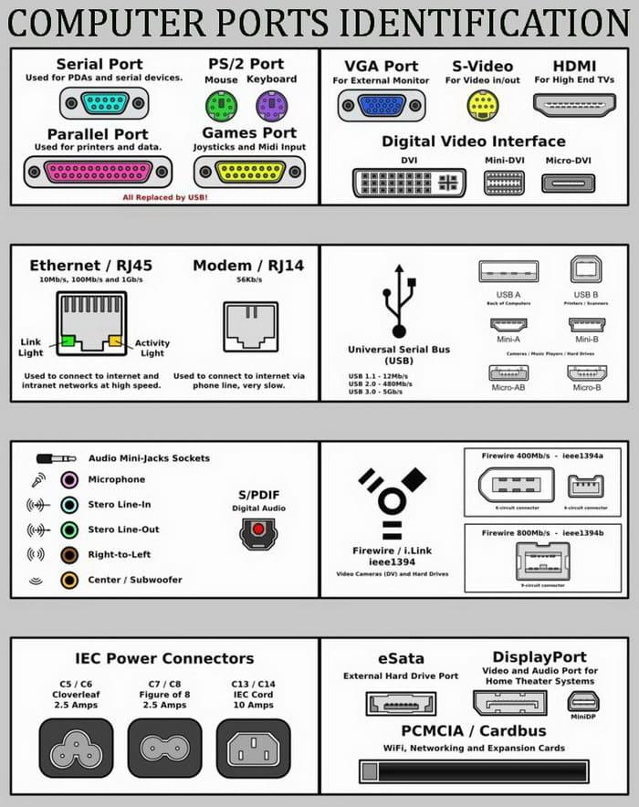 Как подключить и как настроить новый компьютер.