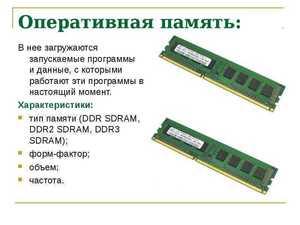 Формирования оперативной памяти