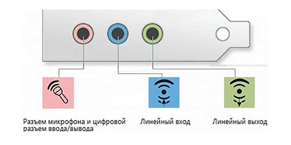 Схема подключения микрофона к компьютеру