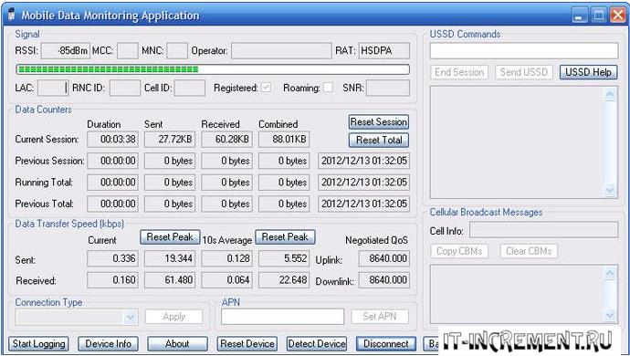 mobile data monitoring
