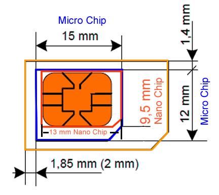 схема как обрезать сим карту под нано сим