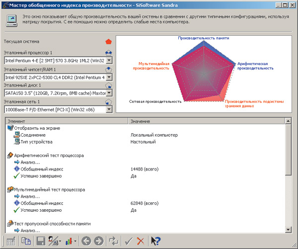 Рис. 3. Окно модуля мастера обобщенного индекса производительности