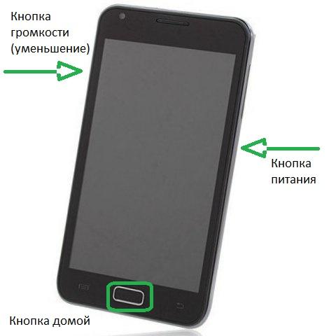 Кнопка Домой на Android