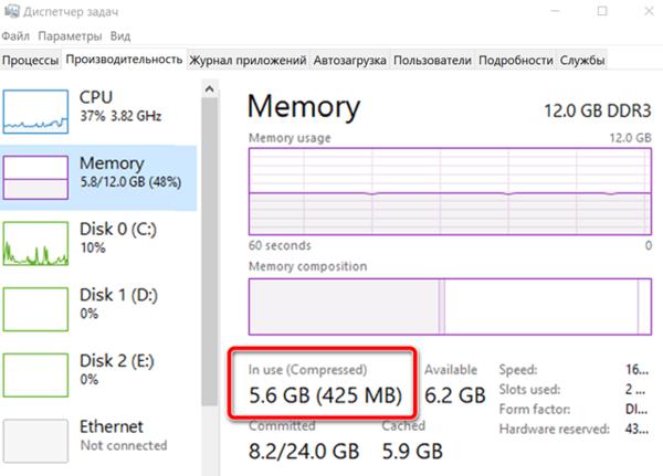 Показатель сжатия памяти в диспетчере задач Windows
