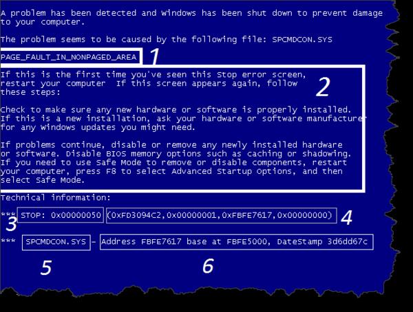 Синий экран смерти windows 7