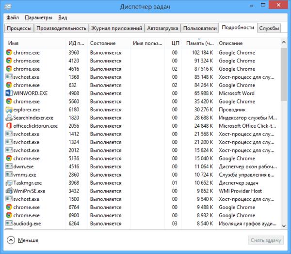 Процессы в диспетчере задач Windows 8.1