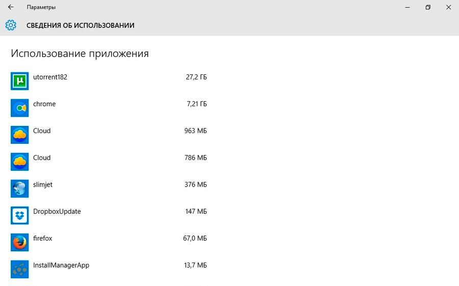 Windows 10 Сведения об использовании