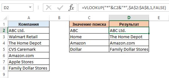 Поиск значений с помощью знаков подстановки и формулы VLOOKUP в Excel