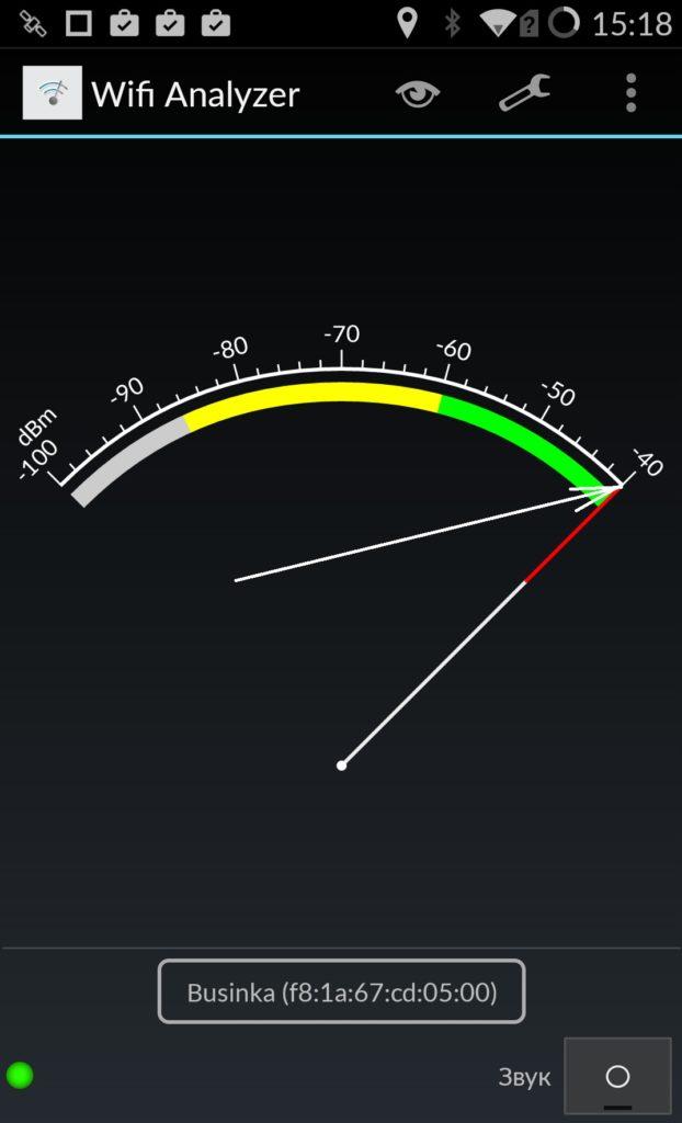 Показатель измерения силы сигнала