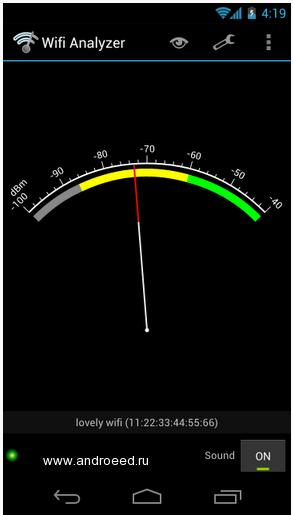 Датчик в виде спидометра для определения качества сигнала