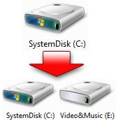 Разделение диска в Win7