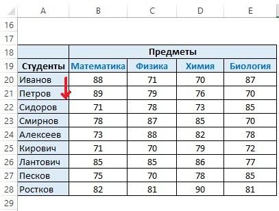 Функция VLOOKUP (ВПР) в Excel