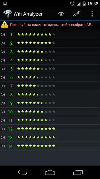Рейтинг каналов