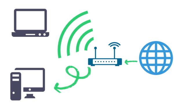 Подключение ноутбука к Интернету по Wi-Fi