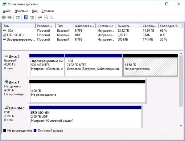 Главное окно управления дисками