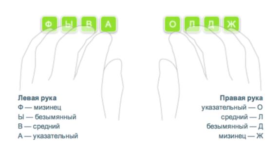 Как печатать двумя руками