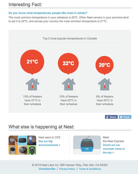 Пример образовательной инфографики в письме от Nest
