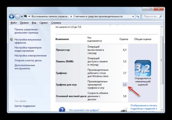 Самый слабый компонент в окне индекса производительности на Windows 7