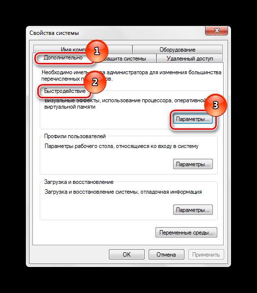 Свойства системы быстродействие параметры