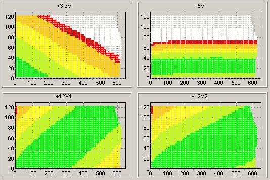 Посредственная КНХ (Antec VP700P)
