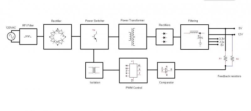Блок-схема импульсного БП